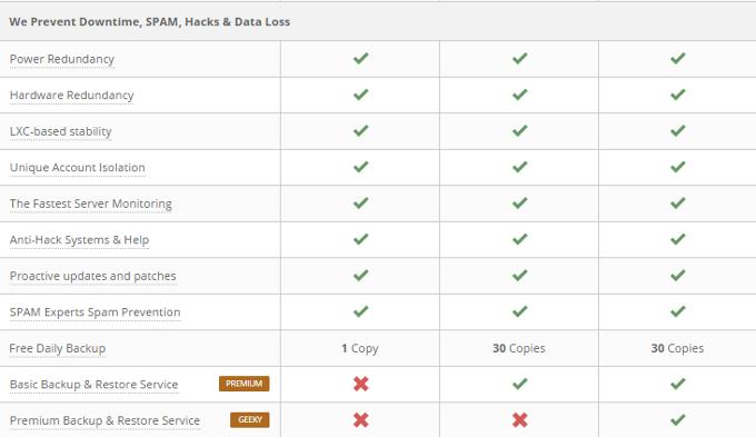 SiteGround-WordPress-Security-options